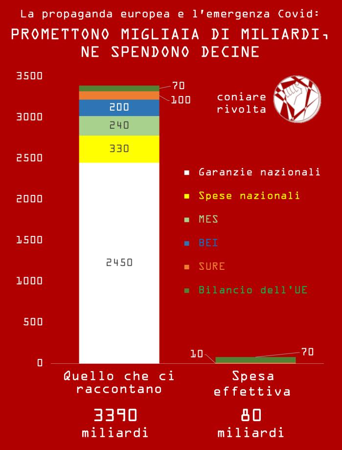 infografica-covid